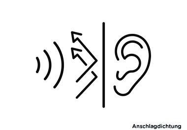 Schallschutzwerte Regel-air® FFL Anschlagdichtung