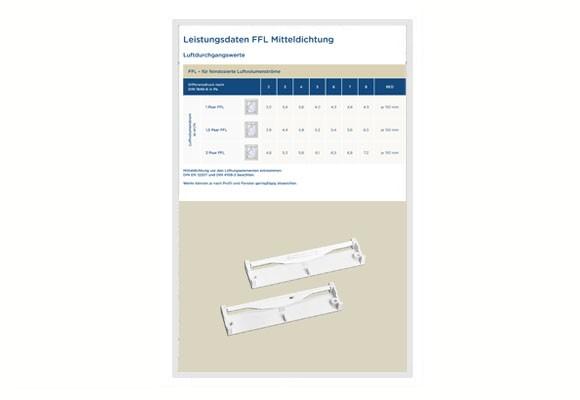 Luftdurchgangswerte Regel-air® FFL Mitteldichtung