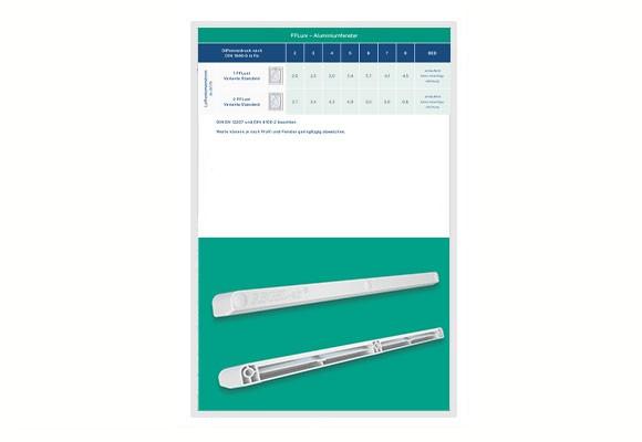 Luftdurchgangswerte Regel-air® FFLuni Aluminiumfenster