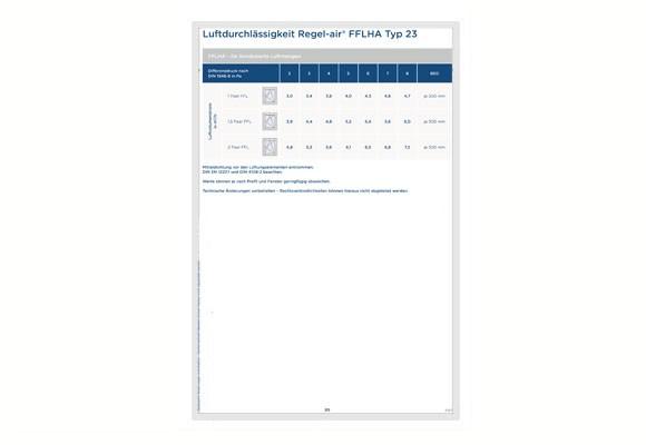 Leistungsdaten Regel-air® FFLHA